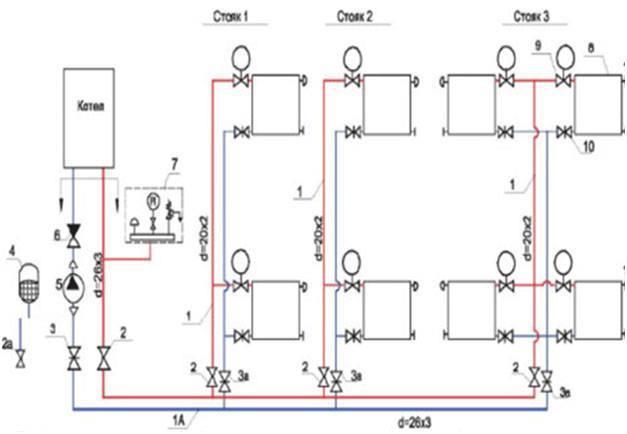 Схема двухконтурной системы отопления Ленинск-Кузнецкий. Услуги сантехнические.